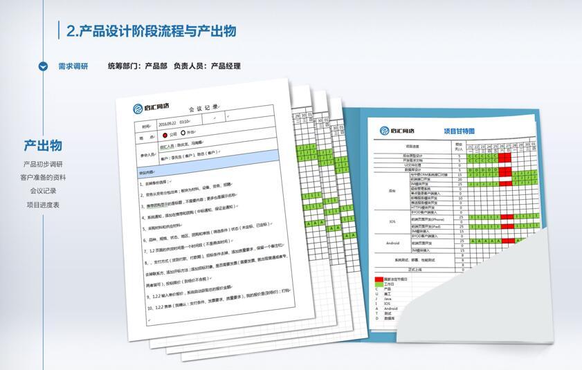 APP开发设计阶段